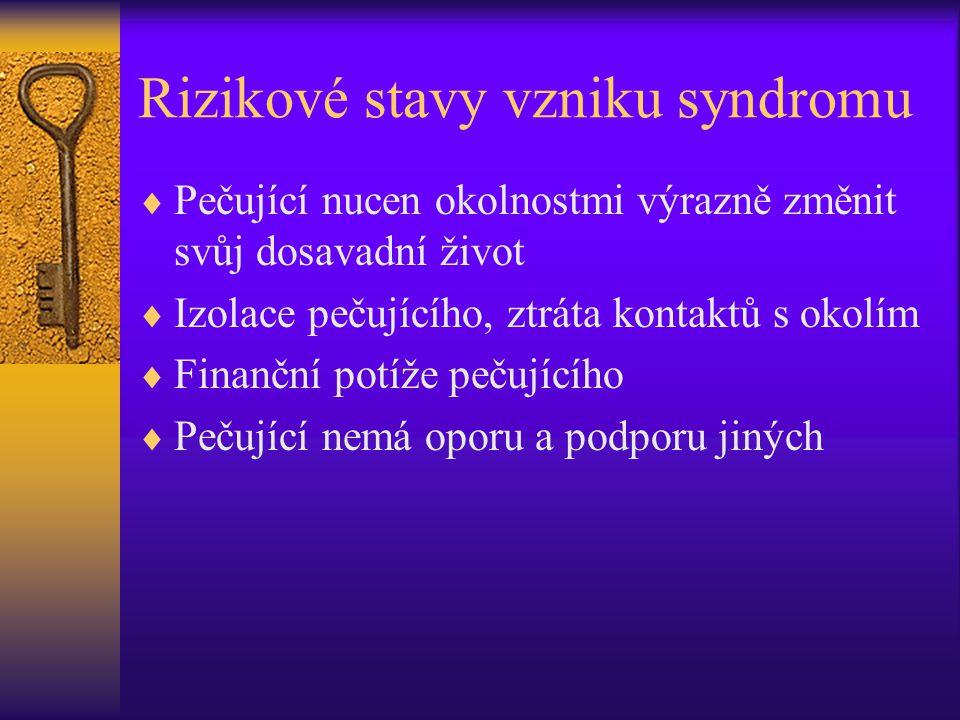 Rizikové stavy vzniku syndromu
