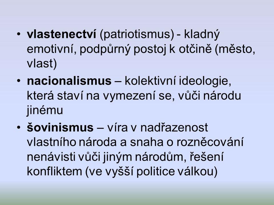 vlastenectví (patriotismus) - kladný emotivní, podpůrný postoj k otčině (město, vlast)