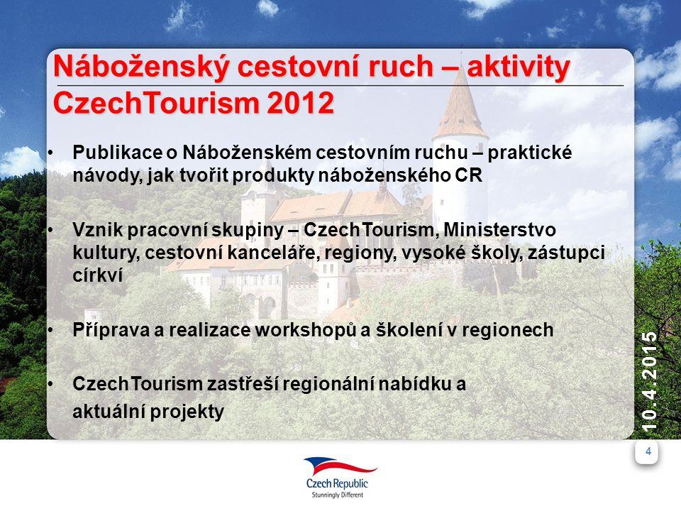 Náboženský cestovní ruch – aktivity CzechTourism 2012