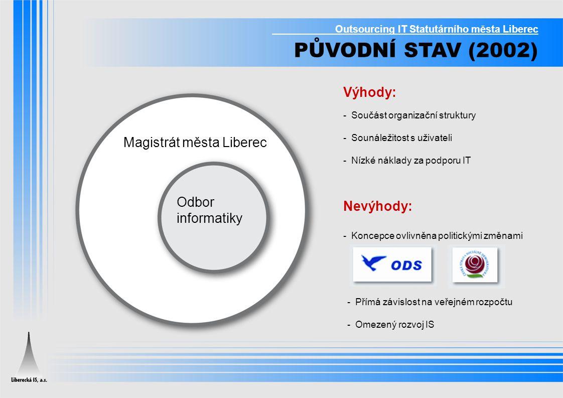 PŮVODNÍ STAV (2002) Výhody: Magistrát města Liberec Odbor Nevýhody: