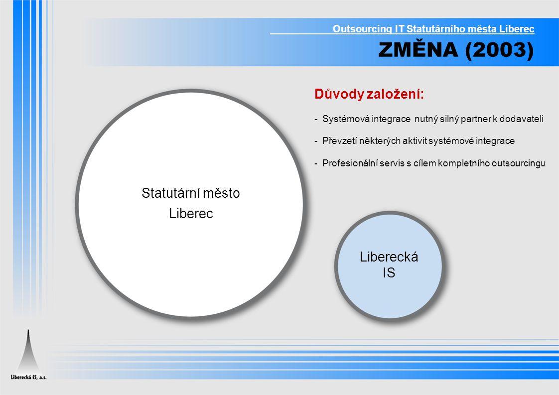 ZMĚNA (2003) Důvody založení: Statutární město Liberec Liberecká IS