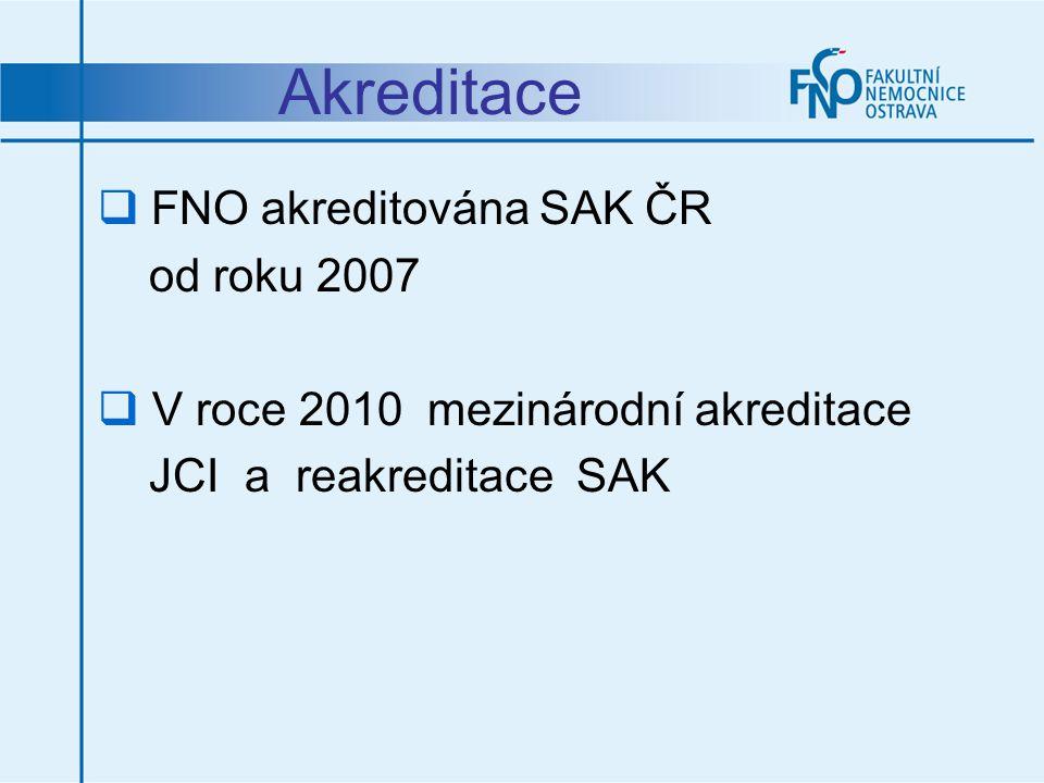 Akreditace FNO akreditována SAK ČR od roku 2007