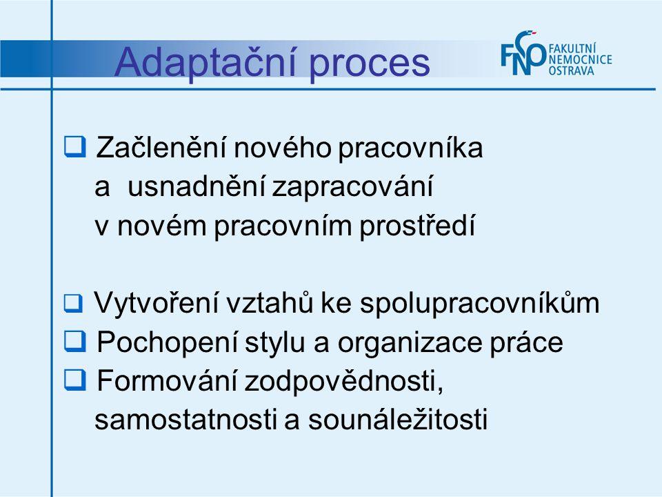 Adaptační proces Začlenění nového pracovníka a usnadnění zapracování
