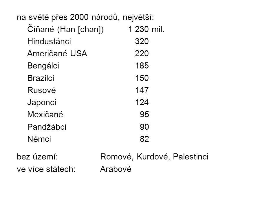 na světě přes 2000 národů, největší: