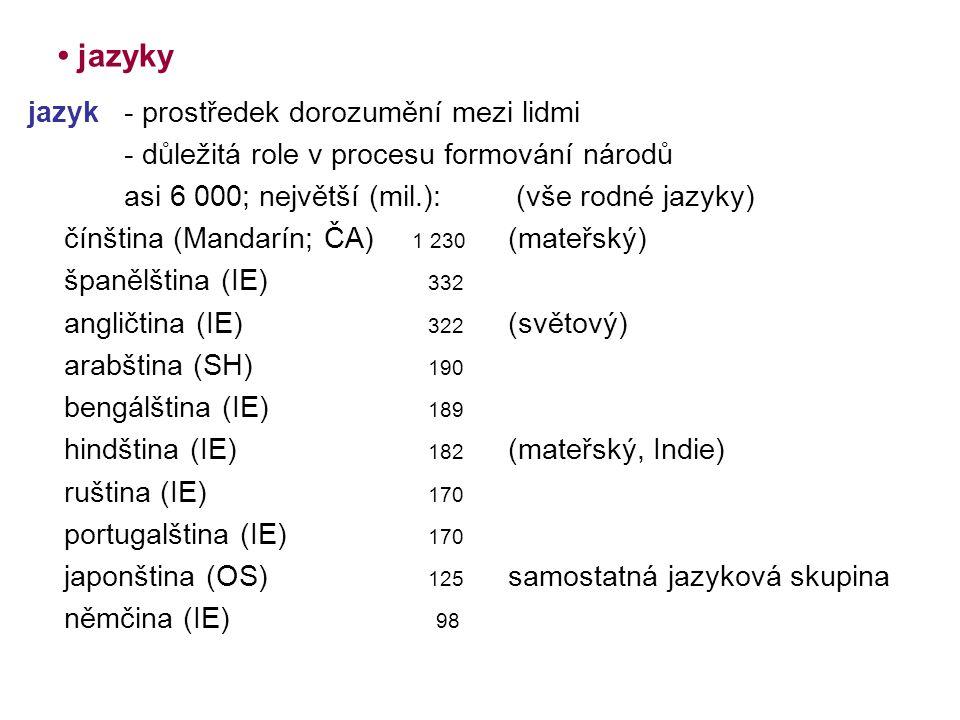 • jazyky jazyk - prostředek dorozumění mezi lidmi