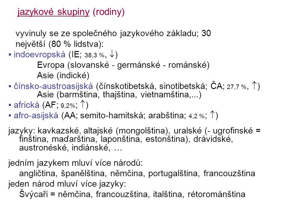 jazykové skupiny (rodiny)