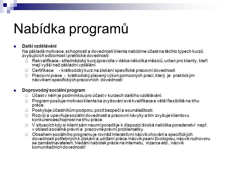 Nabídka programů Další vzdělávání