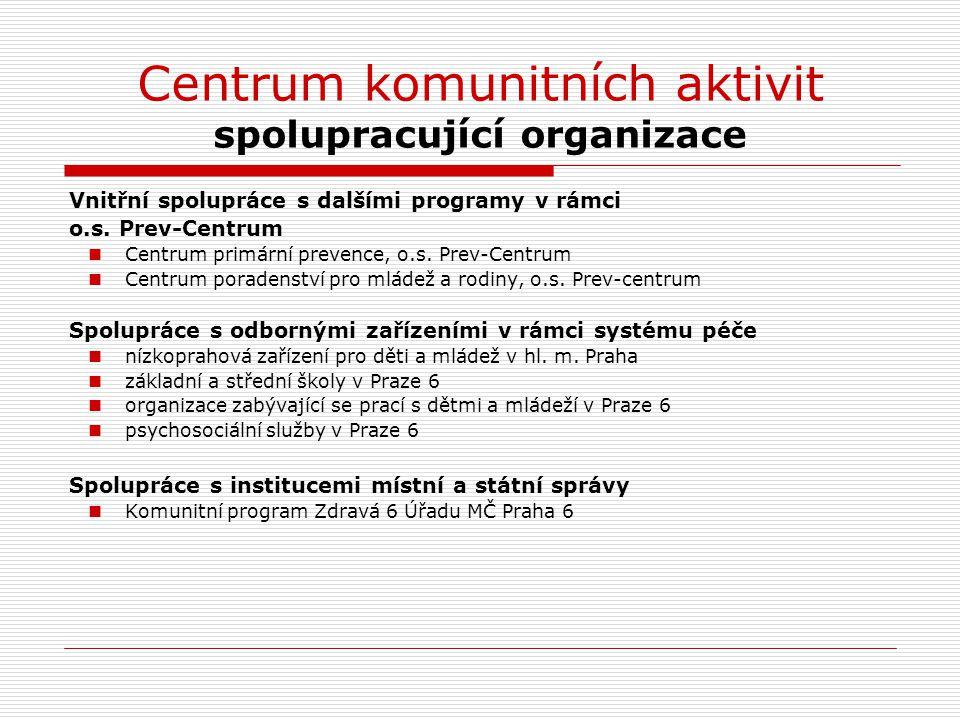 Centrum komunitních aktivit spolupracující organizace