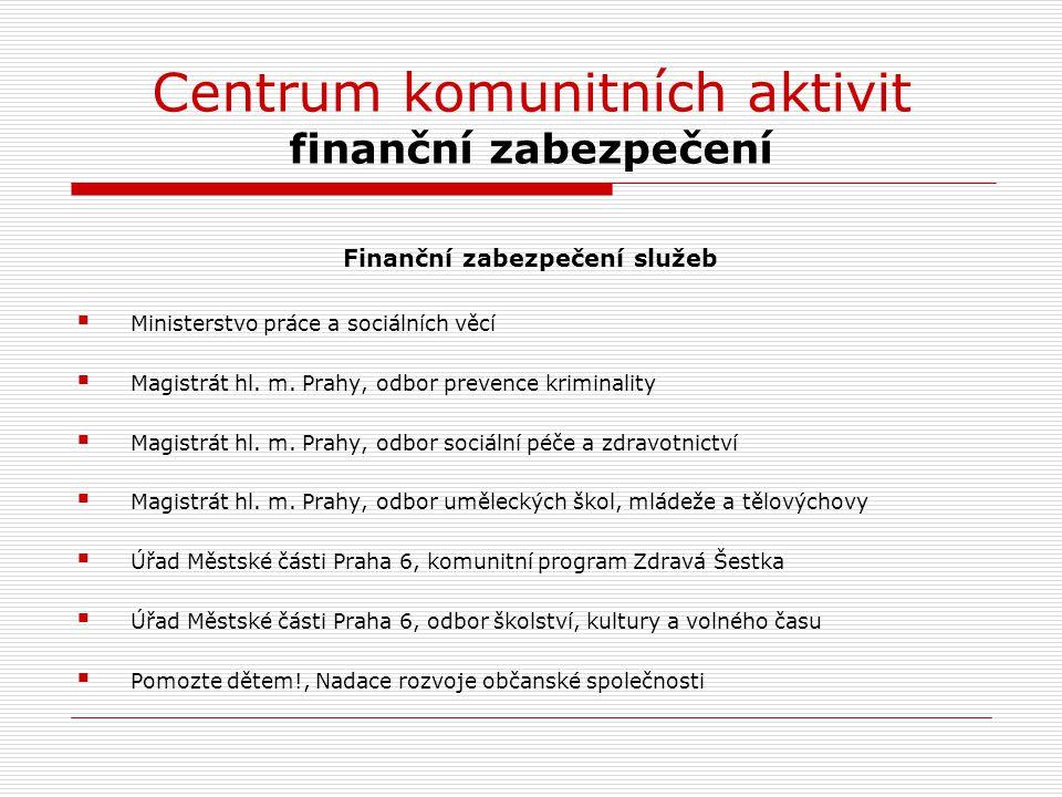 Centrum komunitních aktivit finanční zabezpečení