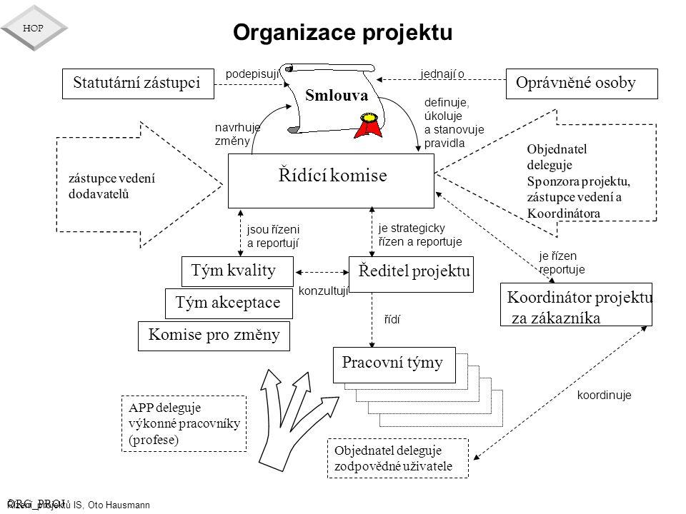 Organizace projektu Řídící komise Smlouva Statutární zástupci