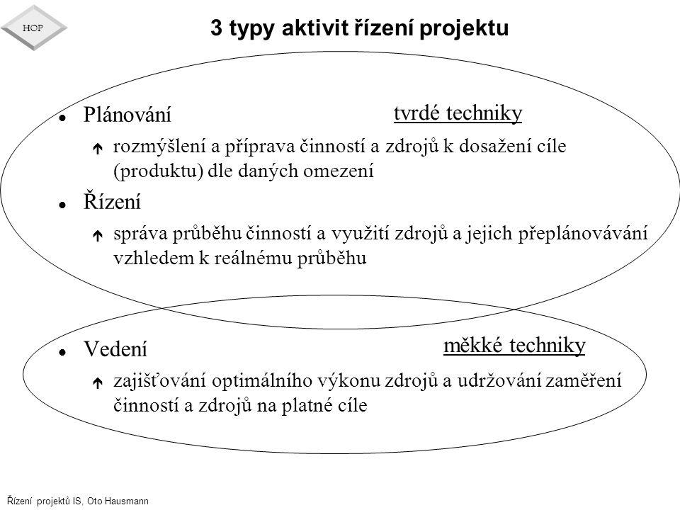 3 typy aktivit řízení projektu