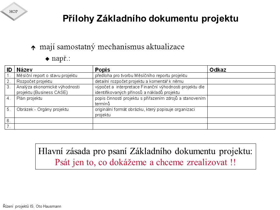 Přílohy Základního dokumentu projektu