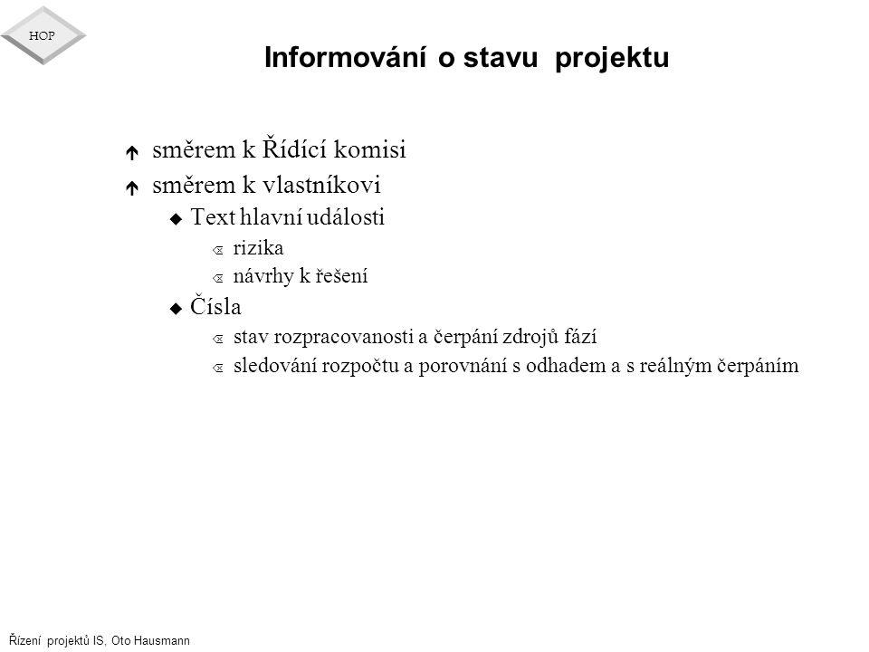 Informování o stavu projektu