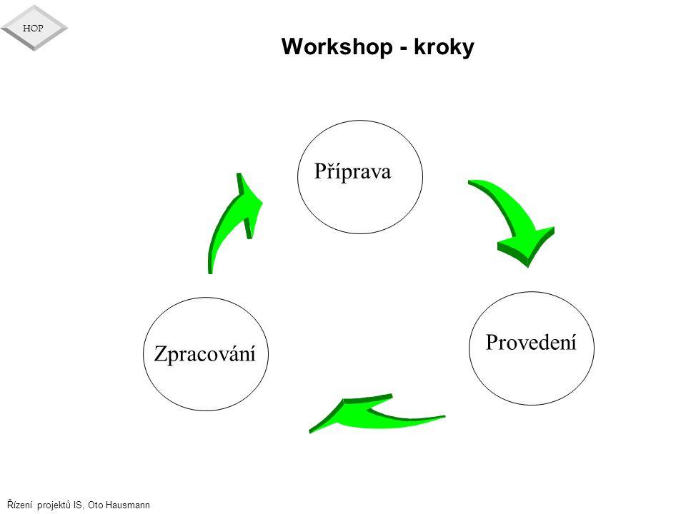 Workshop - kroky Příprava Provedení Zpracování 7 7