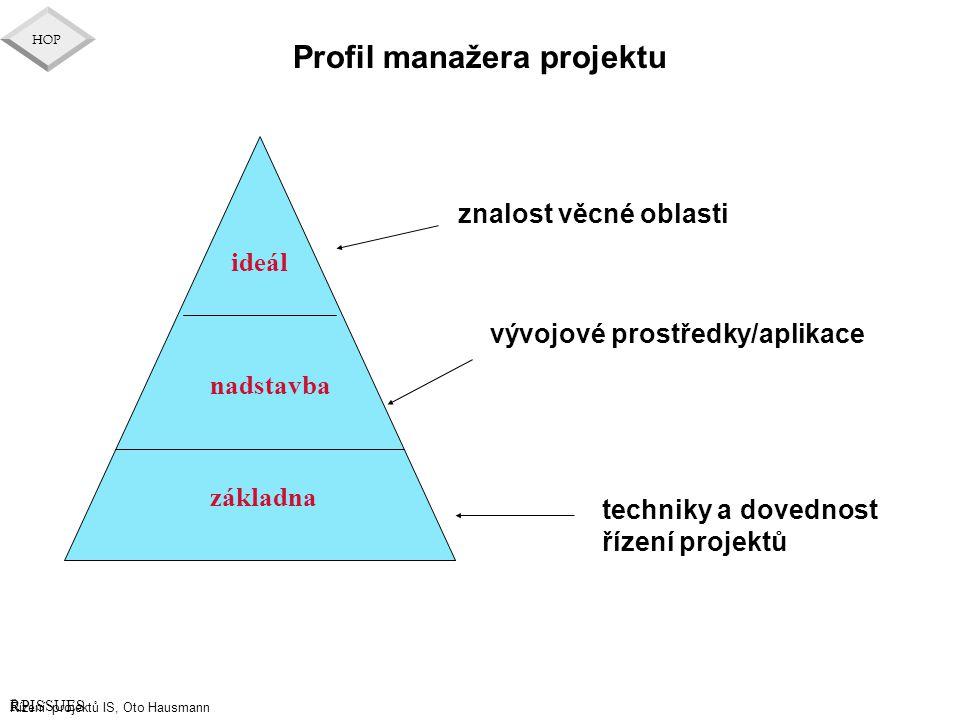 Profil manažera projektu