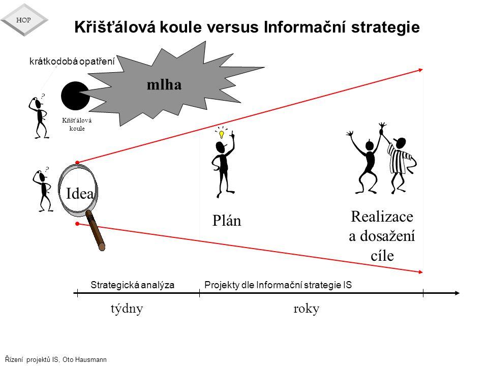 Křišťálová koule versus Informační strategie