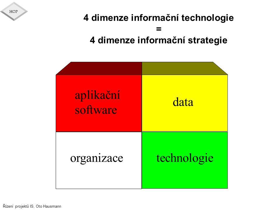 4 dimenze informační technologie = 4 dimenze informační strategie