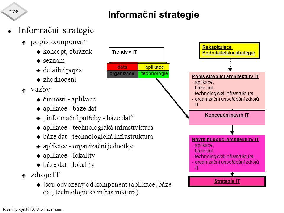 Informační strategie Informační strategie popis komponent vazby