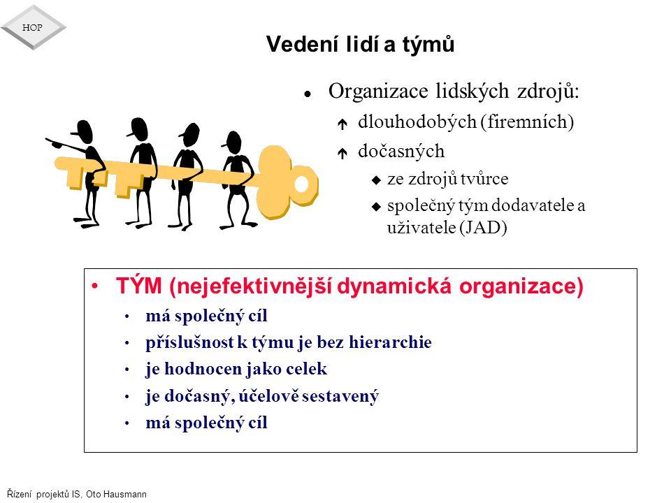 Organizace lidských zdrojů: