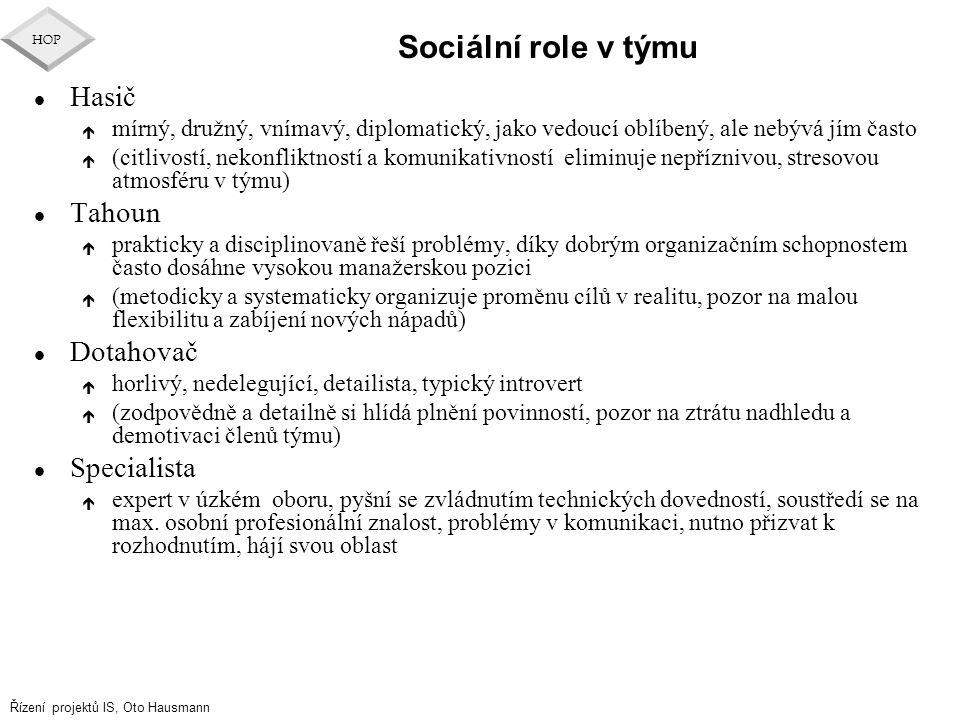 Sociální role v týmu Hasič Tahoun Dotahovač Specialista