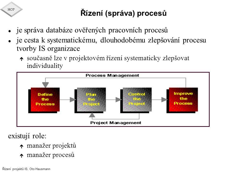 Řízení (správa) procesů