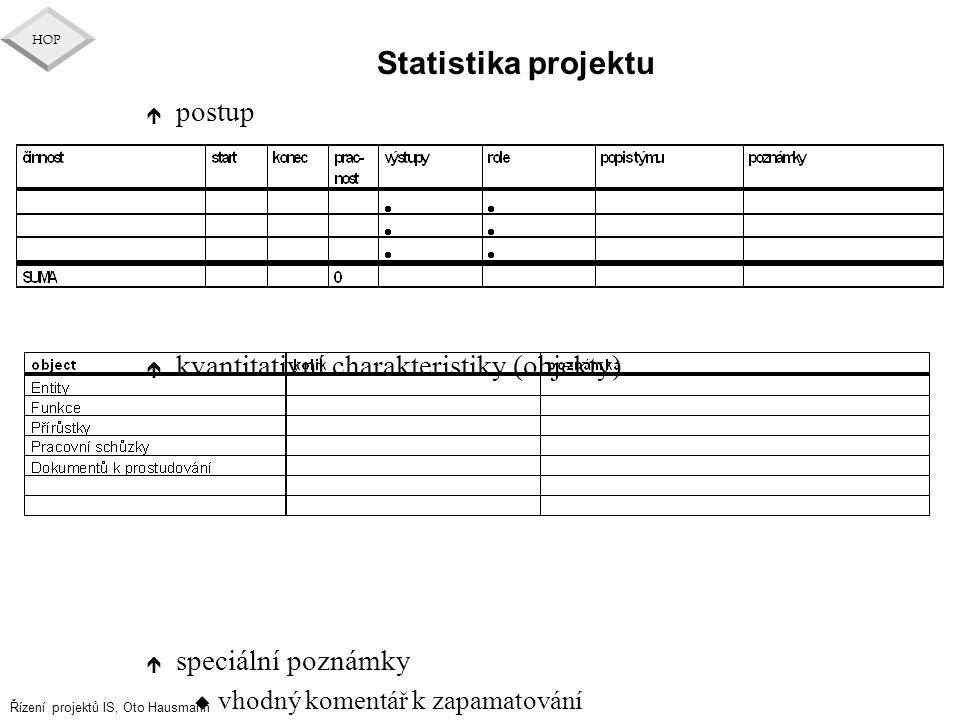 Statistika projektu postup kvantitativní charakteristiky (objekty)