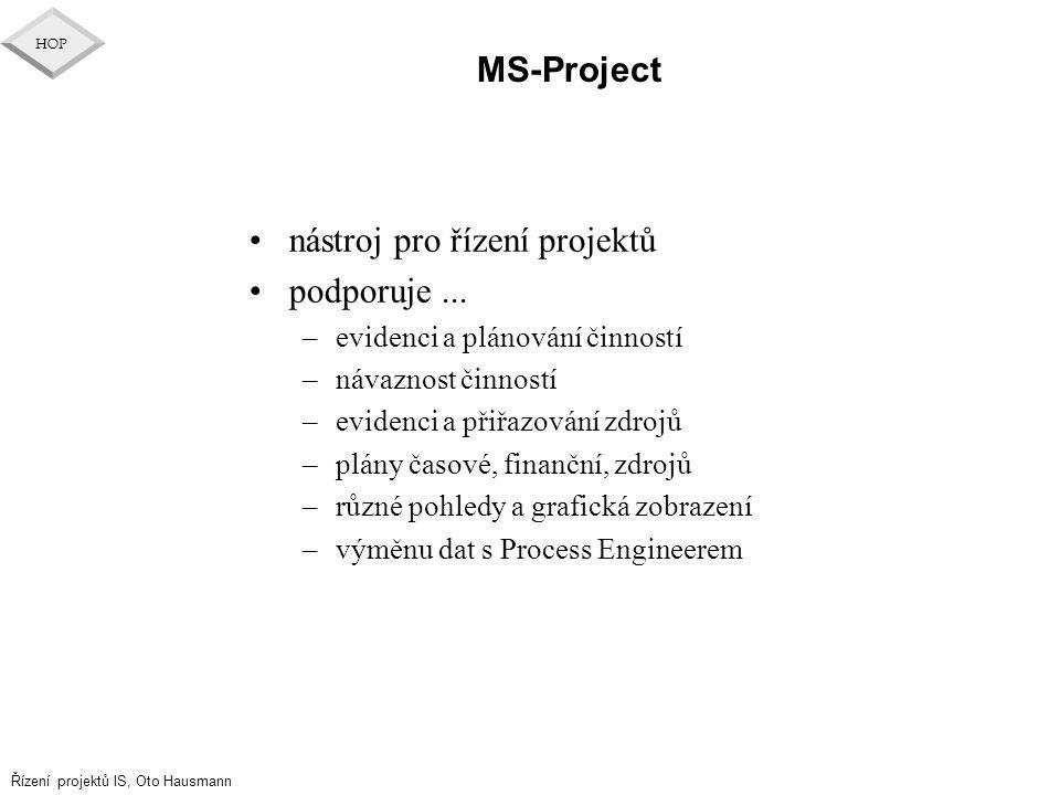 nástroj pro řízení projektů podporuje ...