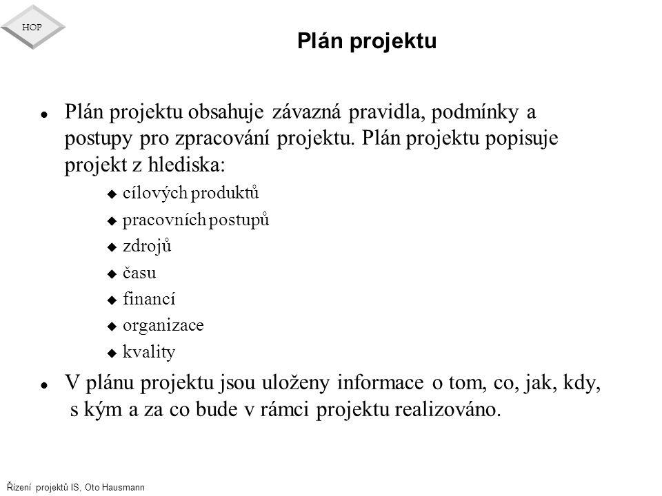Plán projektu Plán projektu obsahuje závazná pravidla, podmínky a postupy pro zpracování projektu. Plán projektu popisuje projekt z hlediska: