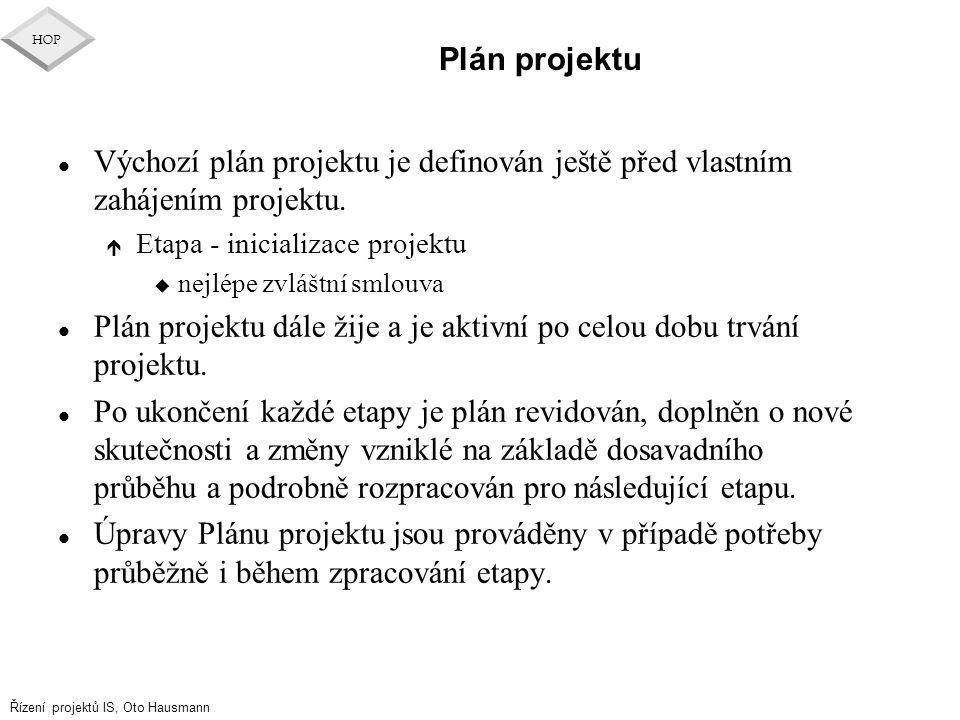 Plán projektu dále žije a je aktivní po celou dobu trvání projektu.