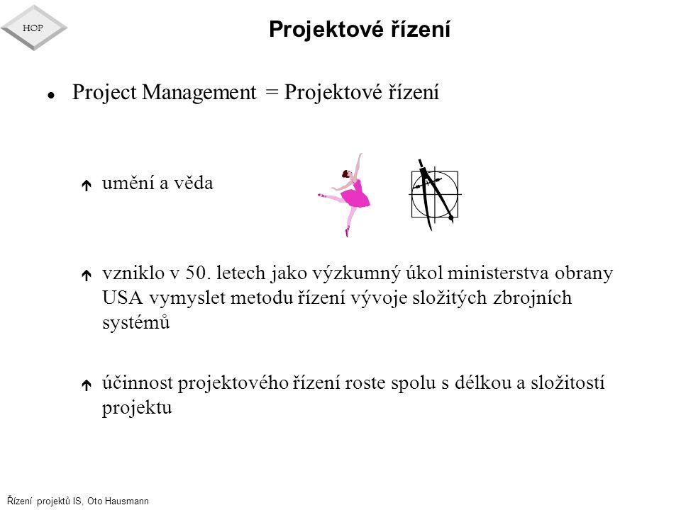 Project Management = Projektové řízení
