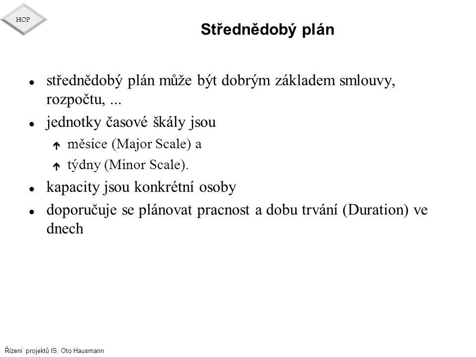střednědobý plán může být dobrým základem smlouvy, rozpočtu, ...