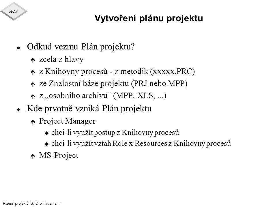 Vytvoření plánu projektu