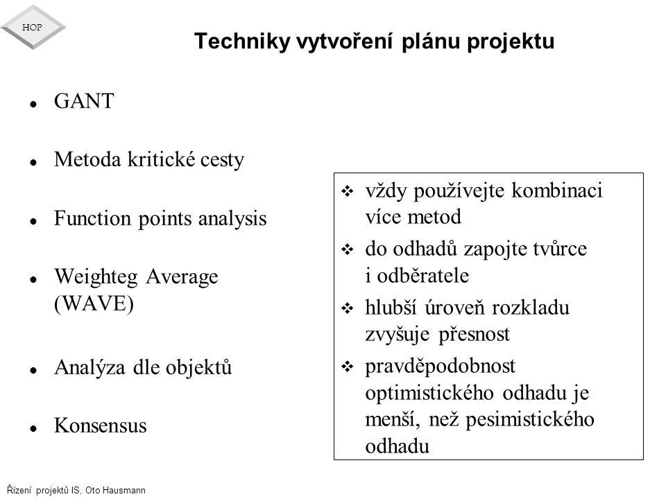 Techniky vytvoření plánu projektu