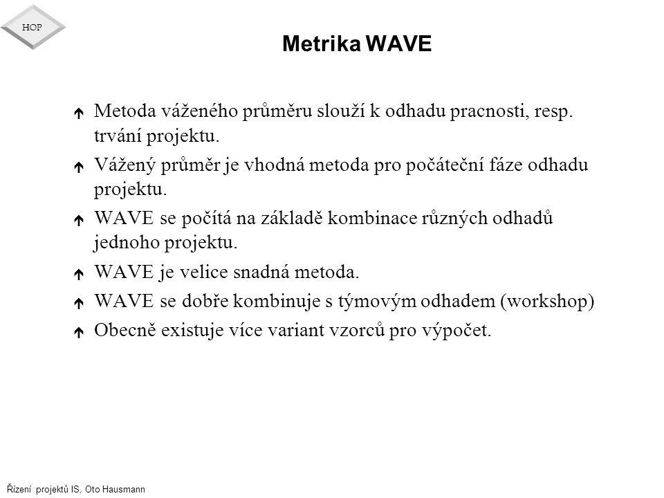 Metrika WAVE Metoda váženého průměru slouží k odhadu pracnosti, resp. trvání projektu.