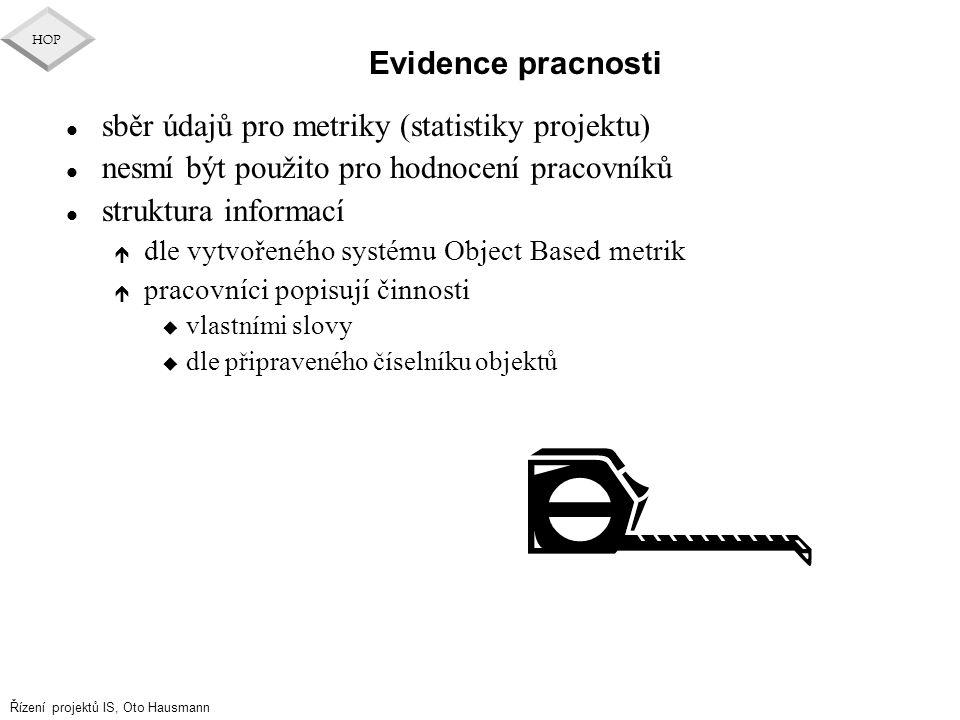 sběr údajů pro metriky (statistiky projektu)