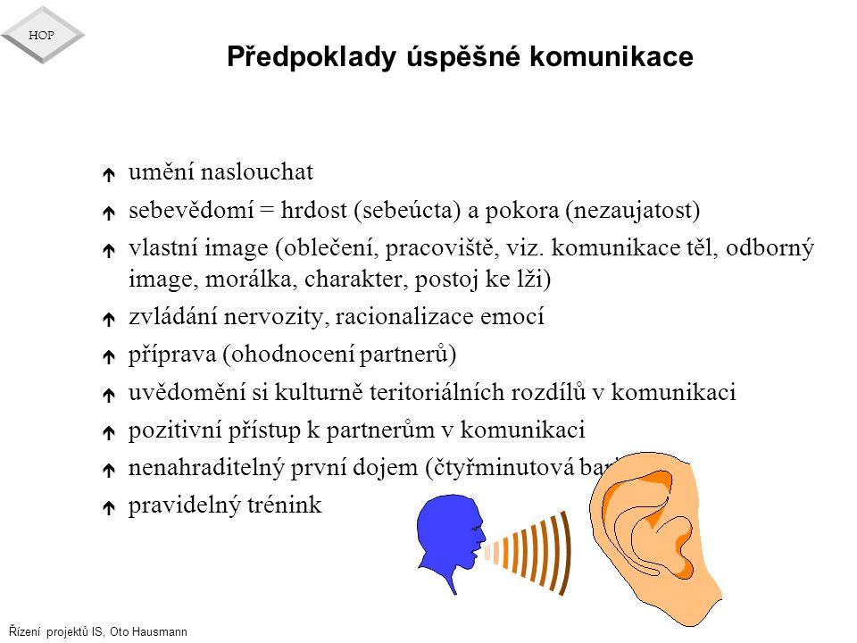Předpoklady úspěšné komunikace