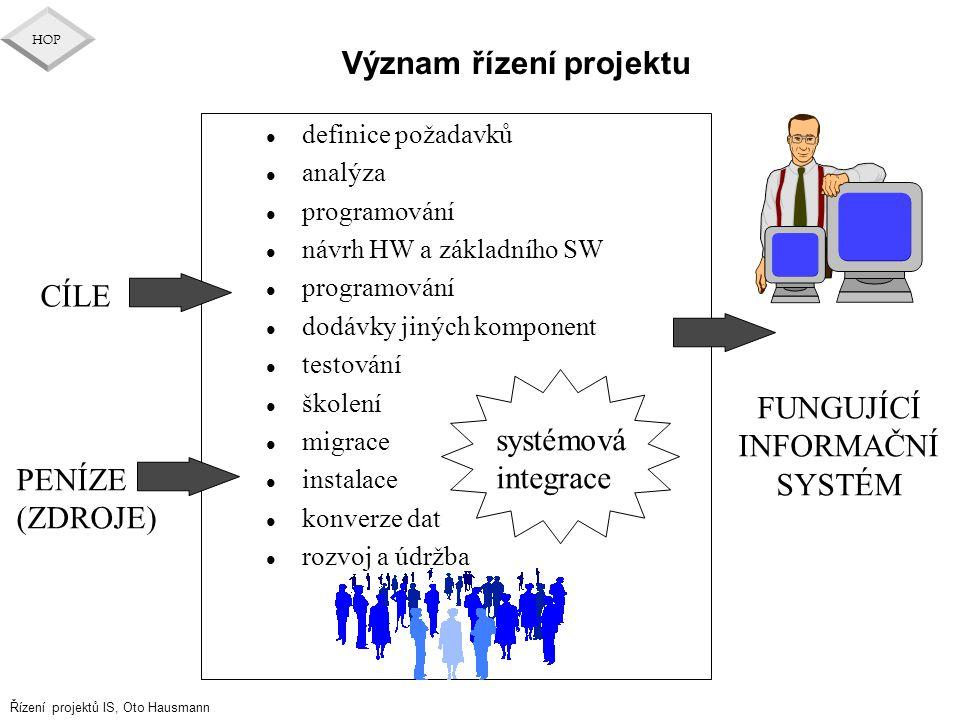 Význam řízení projektu