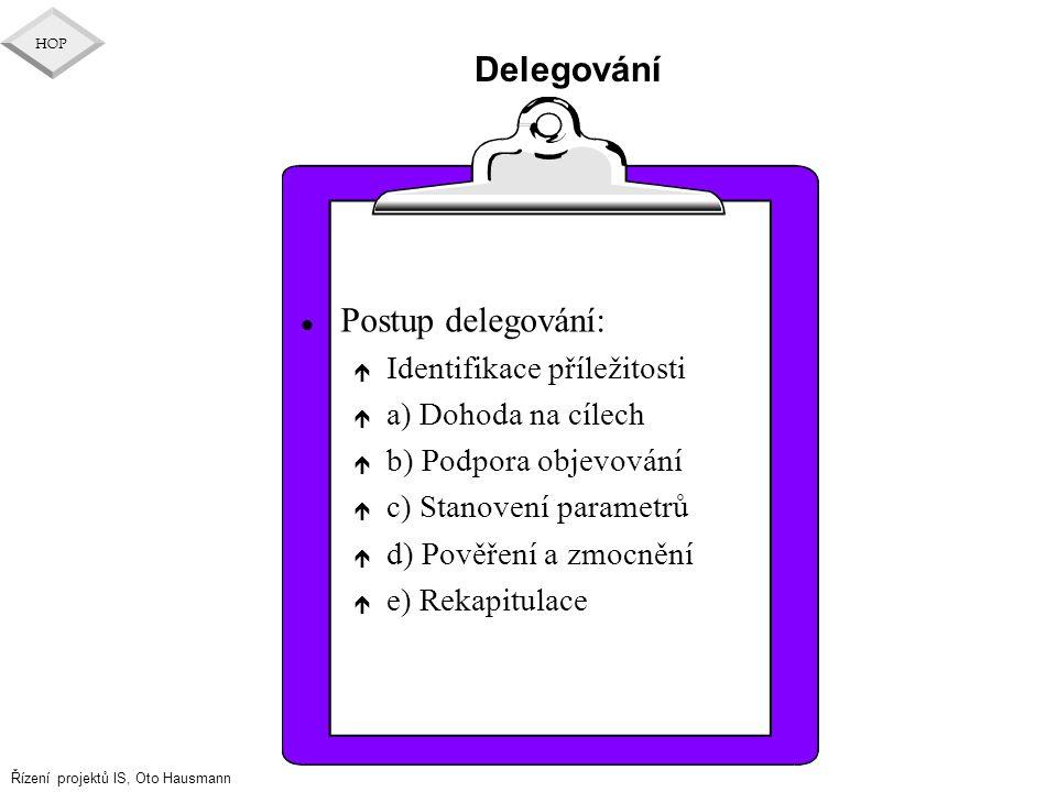 Delegování Postup delegování: Identifikace příležitosti