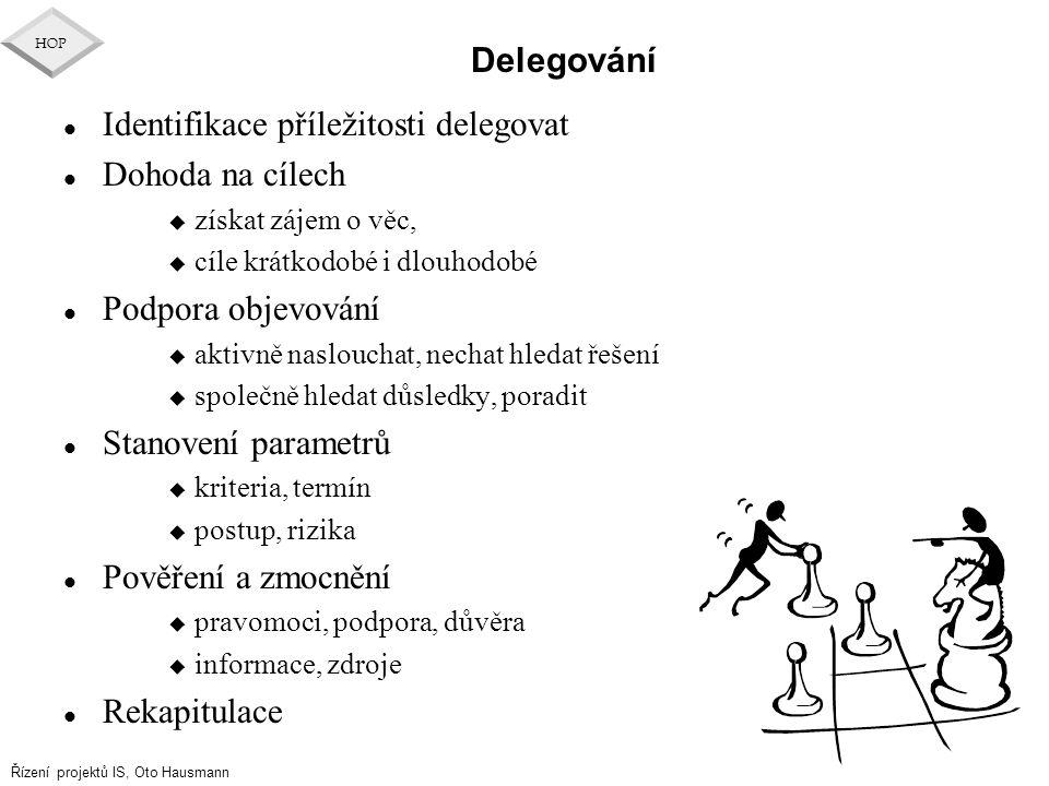 Identifikace příležitosti delegovat Dohoda na cílech