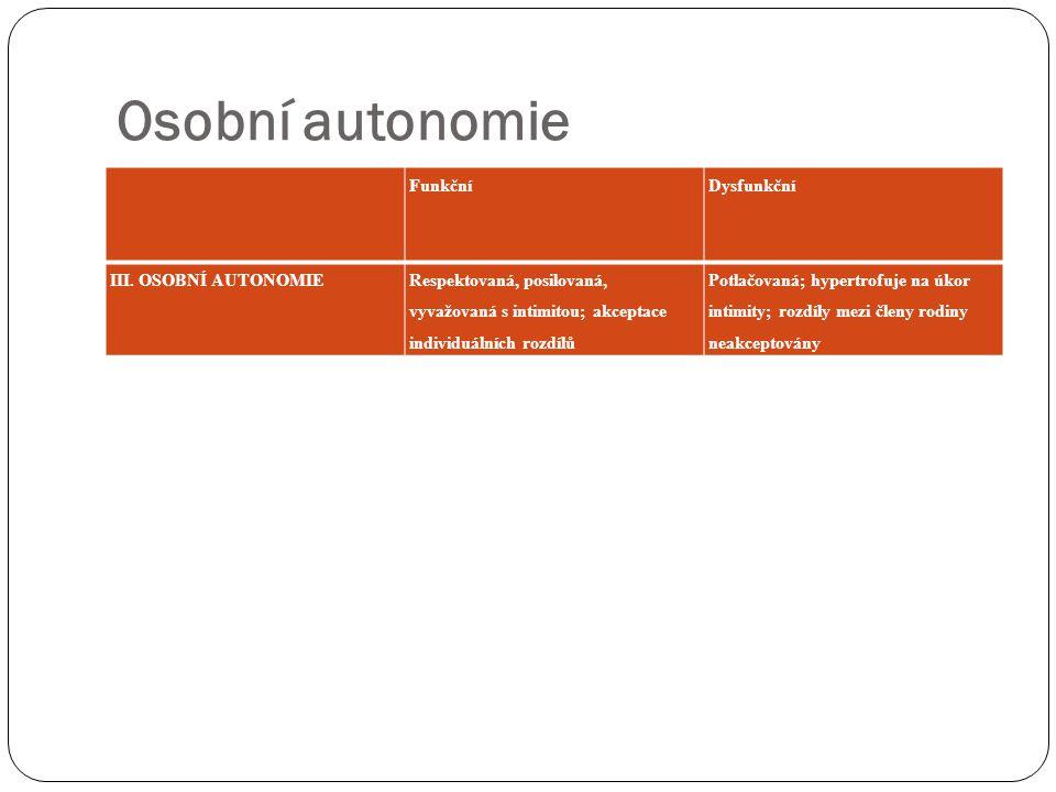 Osobní autonomie Funkční Dysfunkční III. OSOBNÍ AUTONOMIE