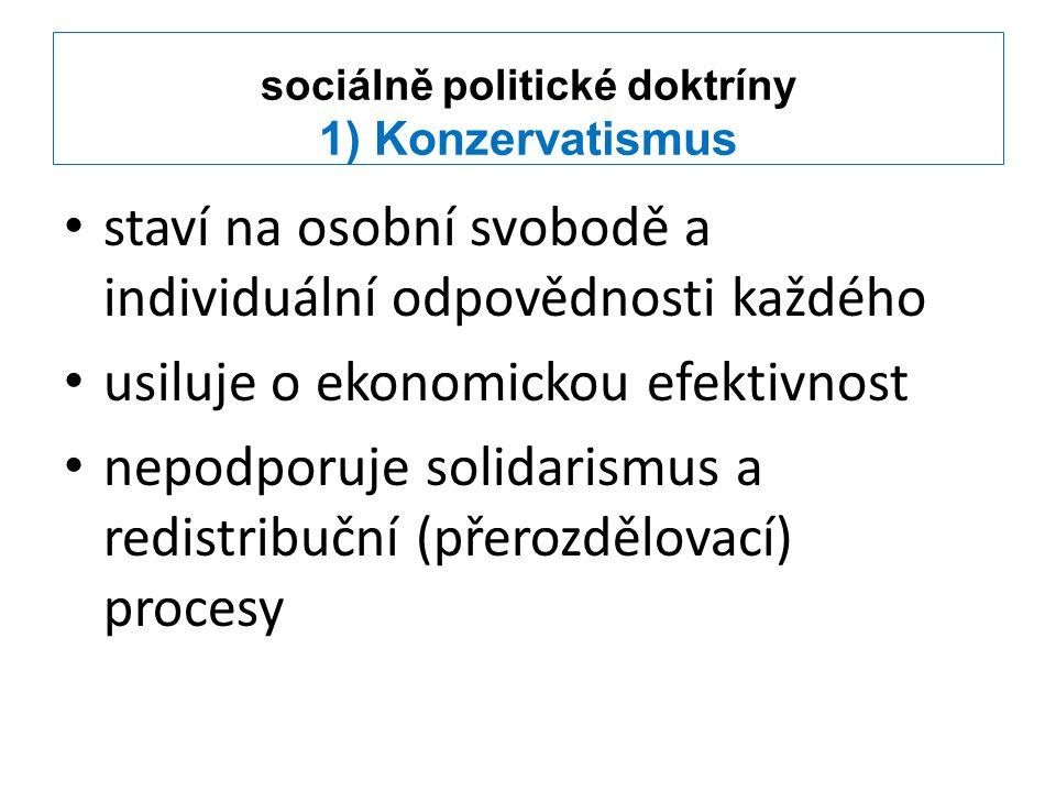 sociálně politické doktríny 1) Konzervatismus