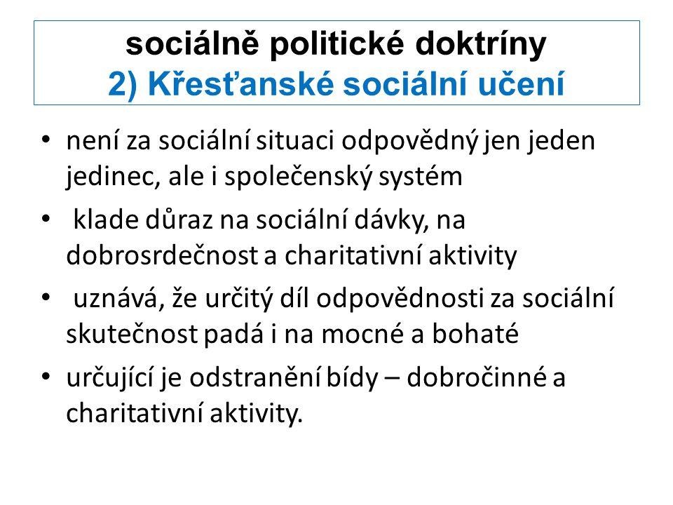 sociálně politické doktríny 2) Křesťanské sociální učení
