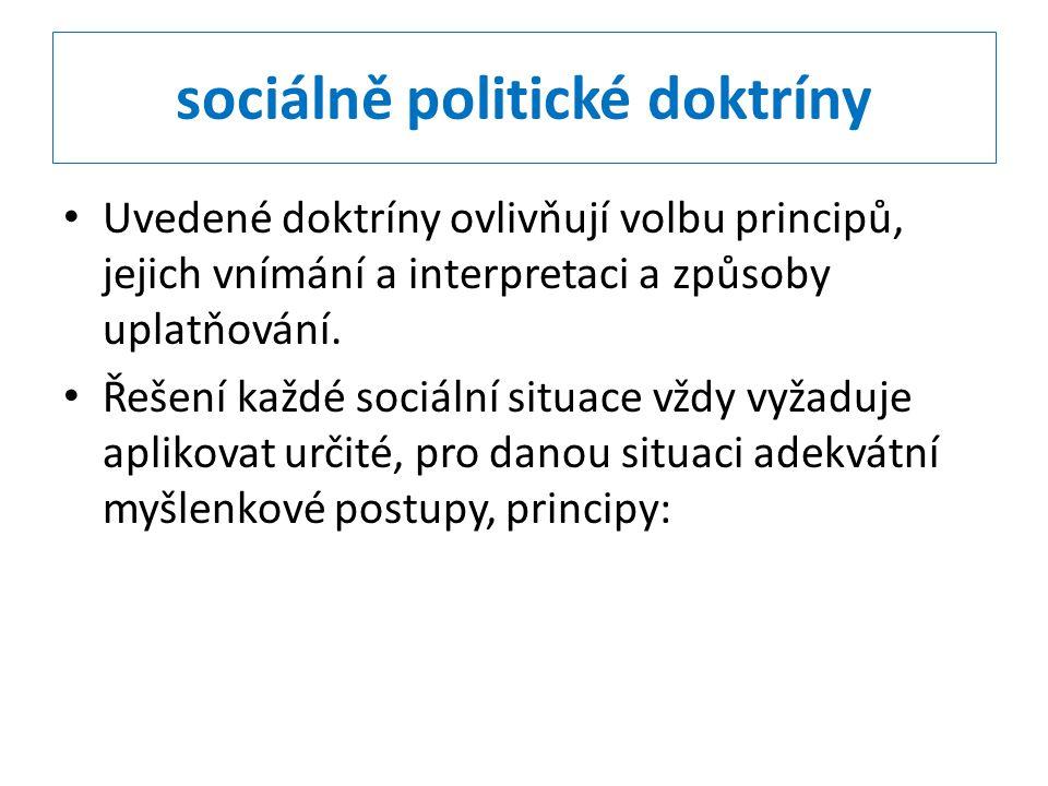 sociálně politické doktríny