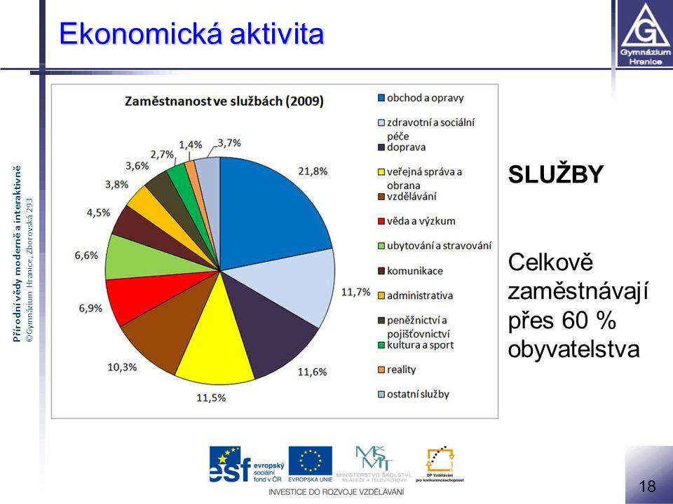 Ekonomická aktivita SLUŽBY Celkově zaměstnávají přes 60 % obyvatelstva