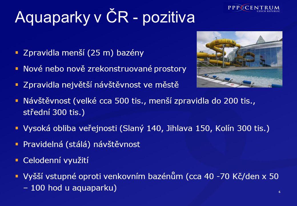 Aquaparky v ČR - negativa