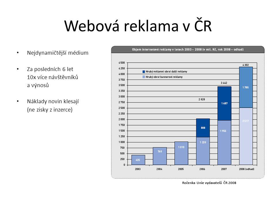 Webová reklama v ČR Nejdynamičtější médium Za posledních 6 let