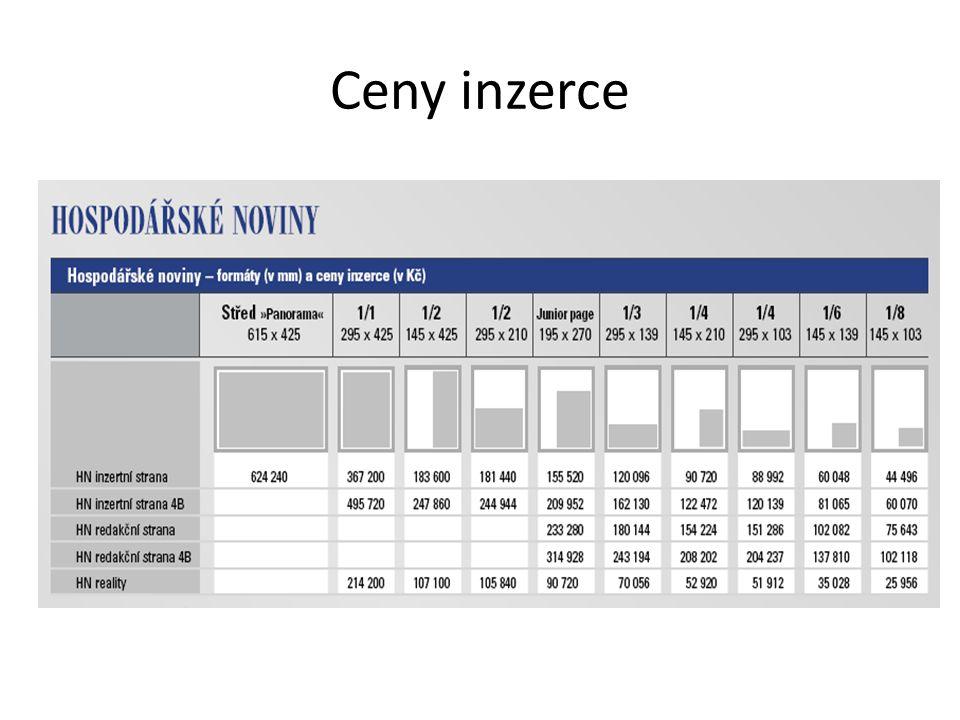 Ceny inzerce