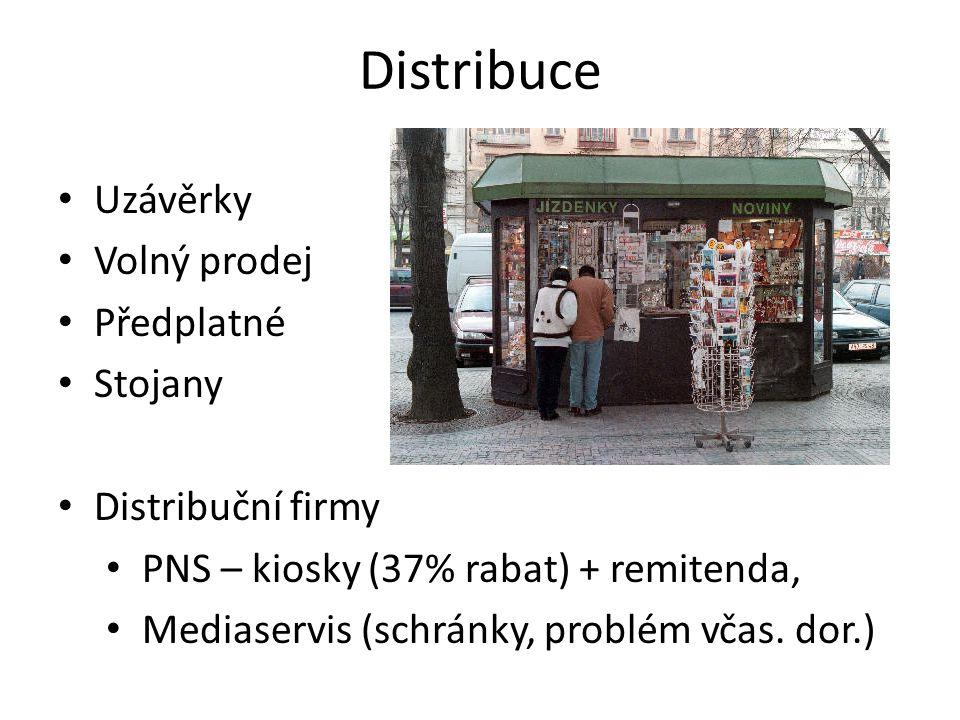Distribuce Uzávěrky Volný prodej Předplatné Stojany Distribuční firmy