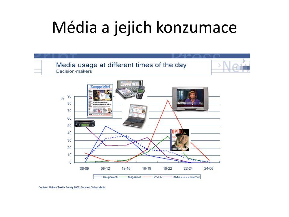 Média a jejich konzumace
