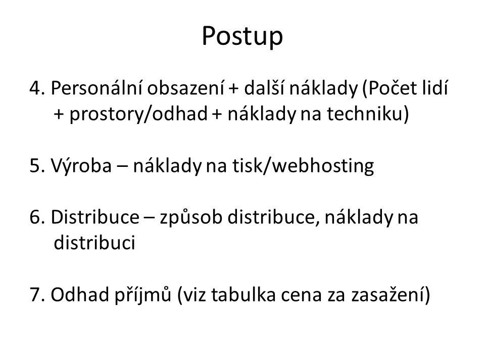 Postup 4. Personální obsazení + další náklady (Počet lidí + prostory/odhad + náklady na techniku) 5. Výroba – náklady na tisk/webhosting.